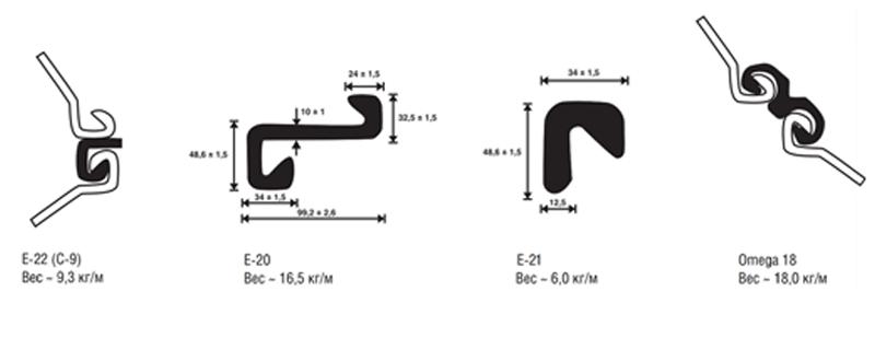 Шпунтовые соединения (соединительные элементы)